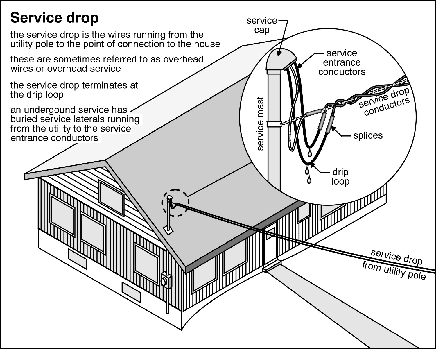 Resources – A-Pro Home Inspection Austin Texas