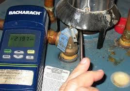 Carbon Monoxide Testing in Austin